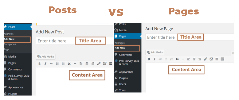 What is Difference Between Posts and Pages in WordPress